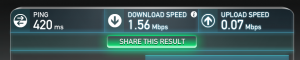 speedtest 1.45 MBps